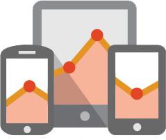 Analytics AdWords Devices